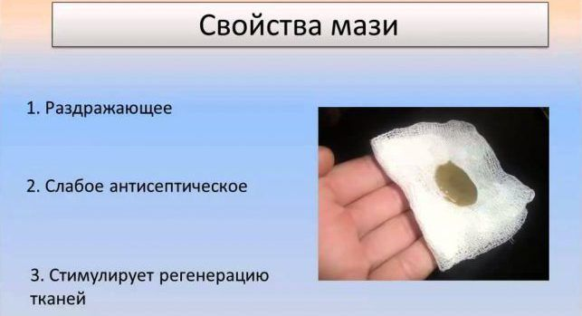 мазь Вишневского состав