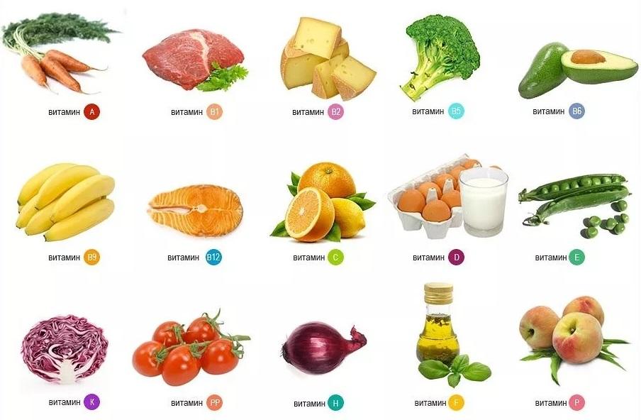 витамины и еда