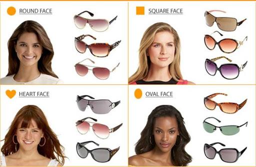 Как правильно выбрать пару солнцезащитных очков